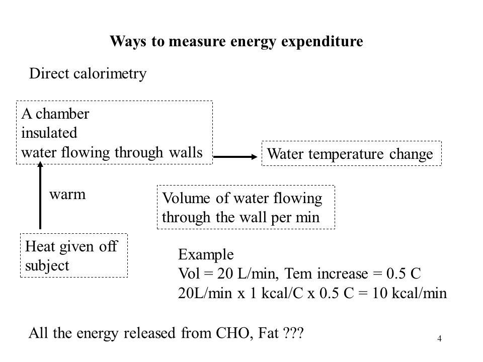 25 VO2 (ml/min) = work rate (kpm/min) x 2ml/kpm + (3.5 ml/kg/min x body weight in kg) Since 6 kpm/min = 1 W (watt), VO2 (ml/min) = work rate (W) x 6 x 2ml/kpm + (3.5 ml/kg/min x body weight in kg)