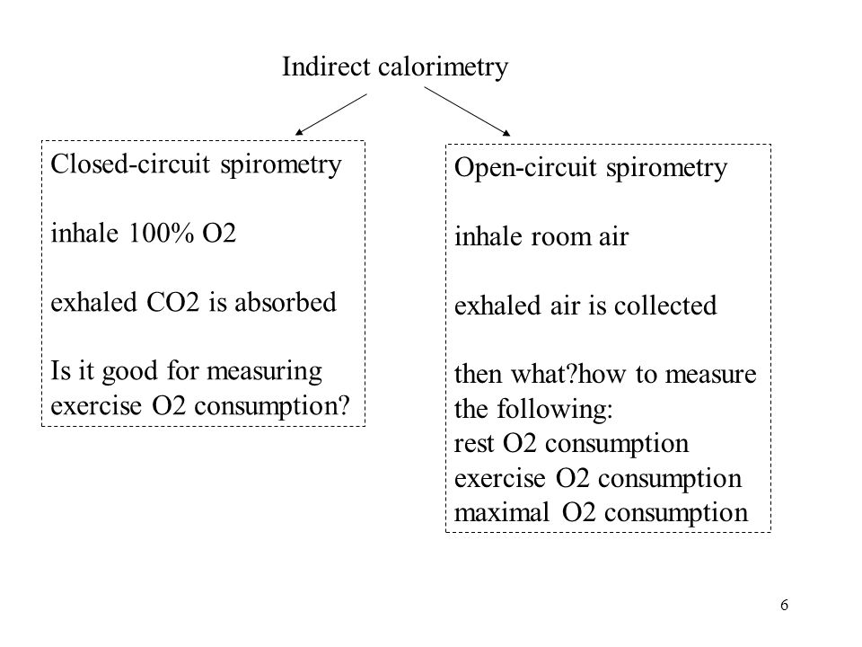 7 Ways to measure energy expenditure VO2 (L / min) Example: submaximal run on a treadmill, 80-kg man, ventilation = 60 L/min, inspired O2 = 20.93%, expired O2 = 16.93% VO2 (L / min) = 60 L/min x (20.93% - 16.93%) = 60 L/min x 4% = 2.4 L/ min The energy required for an activity is calculated on the basis of a subject's steady-state oxygen uptake (VO2) measured during an activity.