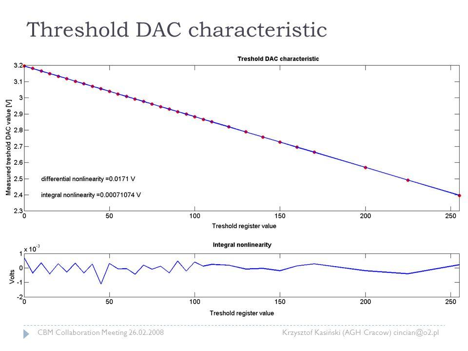 Threshold DAC characteristic CBM Collaboration Meeting 26.02.2008 Krzysztof Kasiński (AGH Cracow) cincian@o2.pl