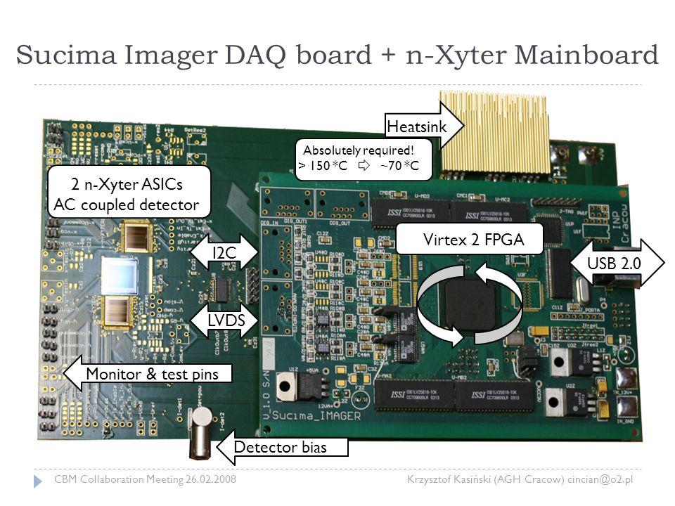 ASICs and Detector topbottom Heatsinks Required.