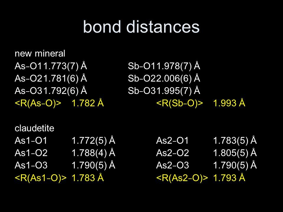 bond distances new mineral As − O11.773(7) ÅSb − O11.978(7) Å As − O21.781(6) ÅSb − O22.006(6) Å As − O31.792(6) ÅSb − O31.995(7) Å 1.782 Å 1.993 Å claudetite As1 − O11.772(5) ÅAs2 − O11.783(5) Å As1 − O21.788(4) ÅAs2 − O21.805(5) Å As1 − O31.790(5) ÅAs2 − O31.790(5) Å 1.783 Å 1.793 Å