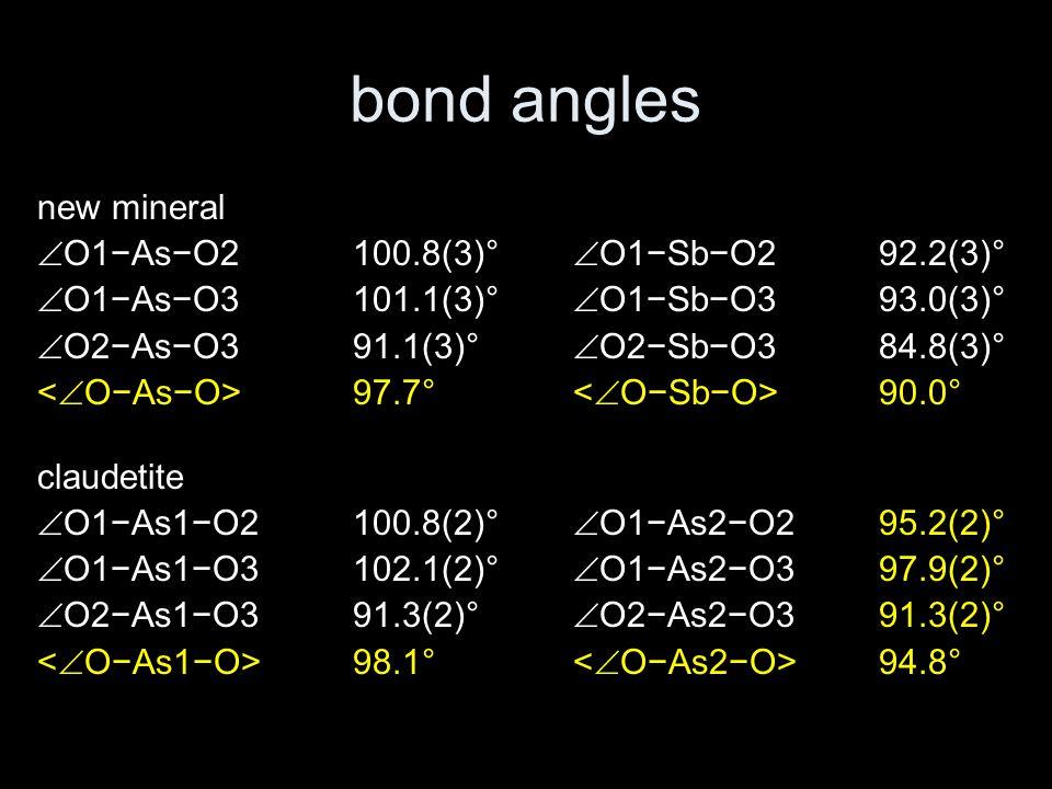 bond angles new mineral  O1−As−O2100.8(3)°  O1−Sb−O292.2(3)°  O1−As−O3101.1(3)°  O1−Sb−O393.0(3)°  O2−As−O391.1(3)°  O2−Sb−O384.8(3)° 97.7° 90.0° claudetite  O1−As1−O2100.8(2)°  O1−As2−O295.2(2)°  O1−As1−O3102.1(2)°  O1−As2−O397.9(2)°  O2−As1−O391.3(2)°  O2−As2−O391.3(2)° 98.1° 94.8°