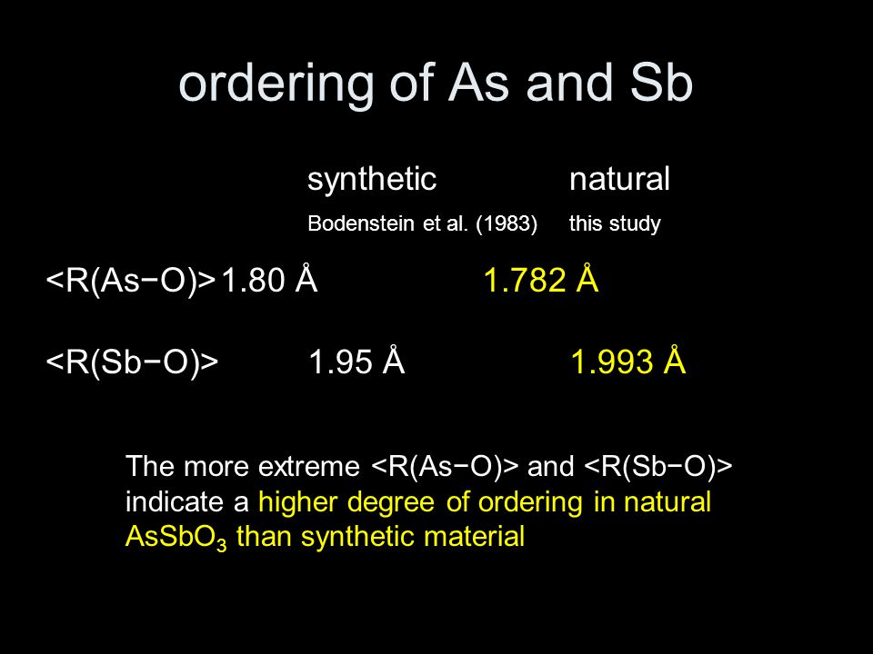 ordering of As and Sb syntheticnatural Bodenstein et al.