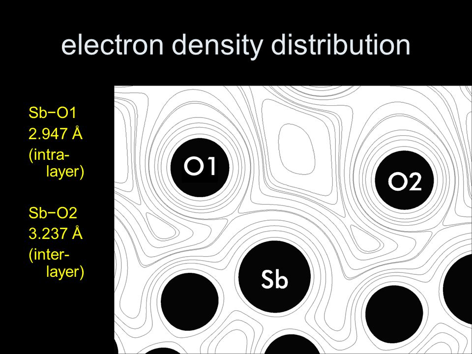 electron density distribution Sb−O1 2.947 Å (intra- layer) Sb−O2 3.237 Å (inter- layer)