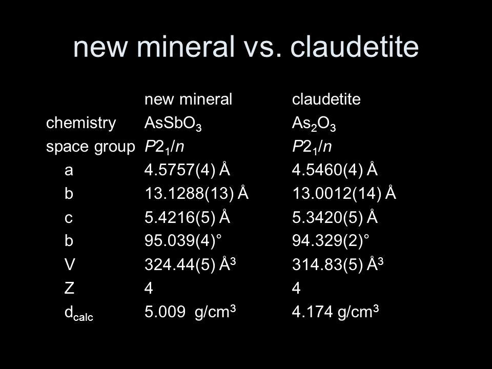 new mineral vs.