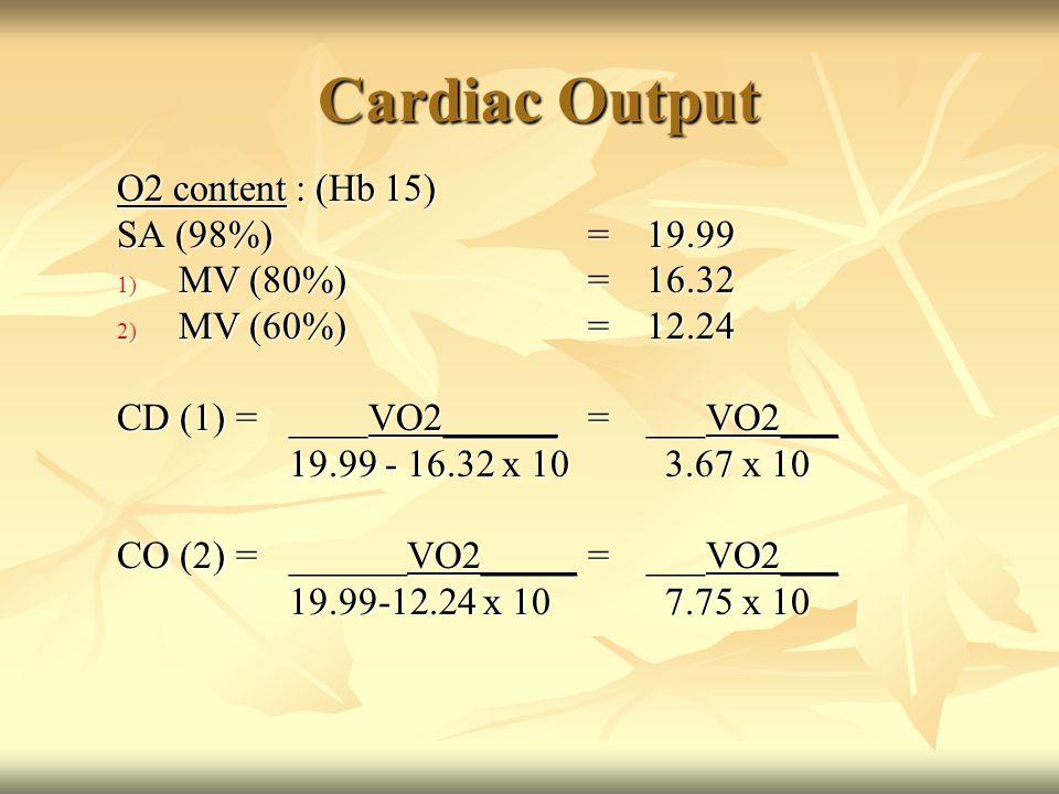 Cardiac Output O2 content : (Hb 15) SA (98%)=19.99 1) MV (80%)=16.32 2) MV (60%)=12.24 CD (1) =____VO2______=___VO2___ 19.99 - 16.32 x 10 3.67 x 10 CO (2)=______VO2_____=___VO2___ 19.99-12.24 x 10 7.75 x 10