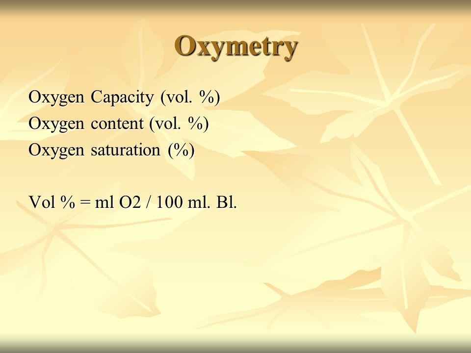 Oxymetry Oxygen Capacity (vol. %) Oxygen content (vol.