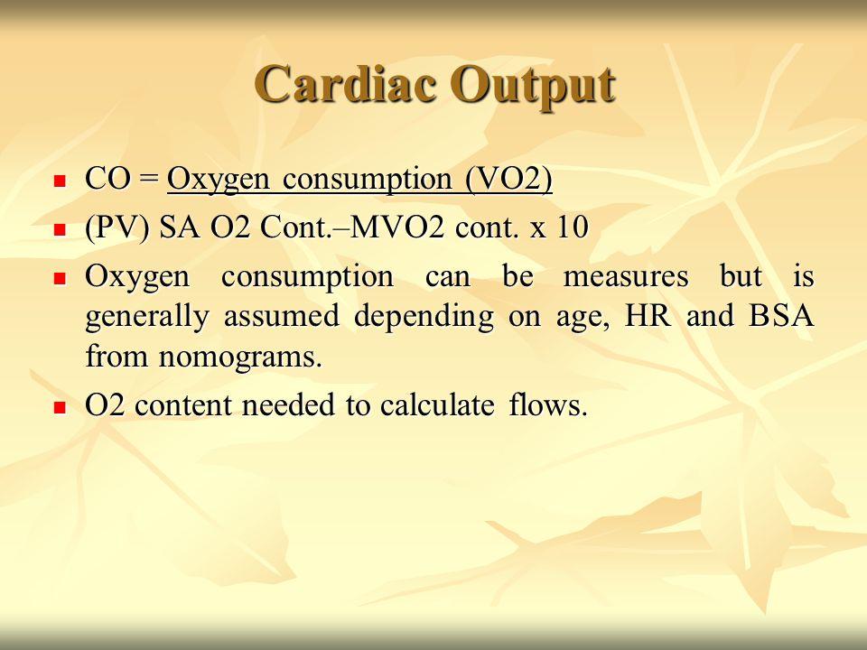 Cardiac Output CO = Oxygen consumption (VO2) CO = Oxygen consumption (VO2) (PV) SA O2 Cont.–MVO2 cont.