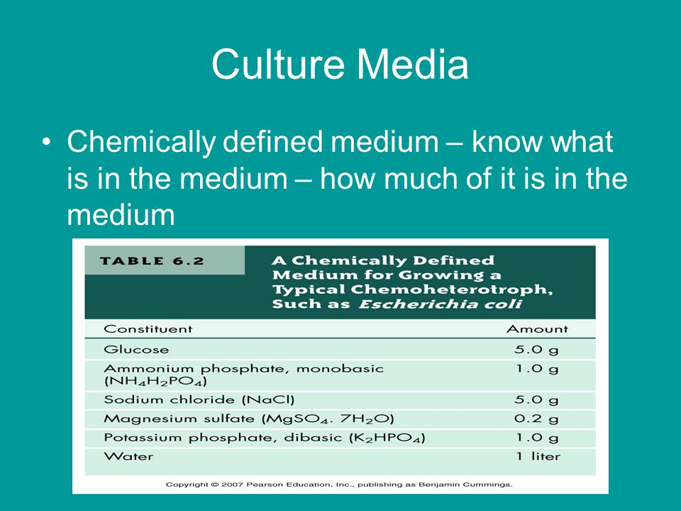 Culture Media Chemically defined medium – know what is in the medium – how much of it is in the medium