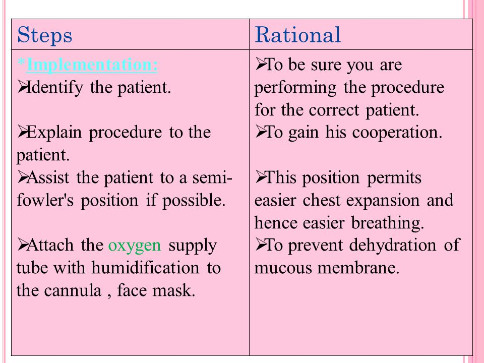 RationalSteps  To be sure you are performing the procedure for the correct patient.