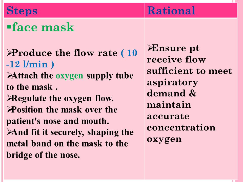 RationalSteps  Ensure pt receive flow sufficient to meet aspiratory demand & maintain accurate concentration oxygen  face mask  Produce the flow ra