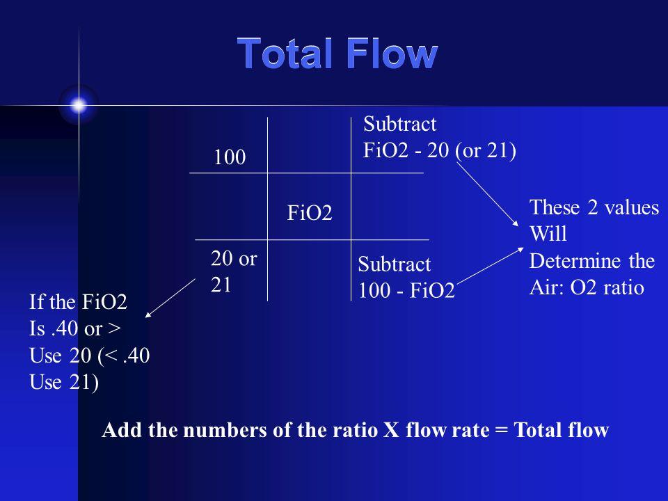 Airway Resistance Example Calculate the airway resistance, given the following FiO2:.60 Rate: 12 bpm Peak Pressure: 38 cmH2O Plateau Pressure: 29 cmH2O Vt: 600 mL PEEP: +5 cmH2O Flow: 40 LPM 1st convert the flow 40 LPM 60.67 L/sec PIP - PPL Flow 38 - 29.67 13.43 cmH2O/L/Sec