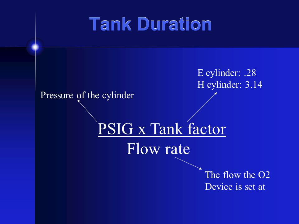 Tank Duration: Example A patient is currently on a 4 L nasal cannula.