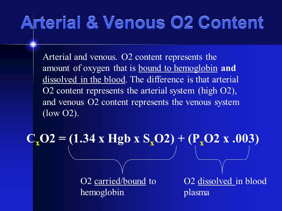 Comparison of CaO2 & CvO2 C a O2 = (1.34 x Hgb x S a O2) + (P a O2 x.003) C v O2 = (1.34 x Hgb x S v O2) + (P v O2 x.003) Arterial O2 Content Venous O2 Content A constantHemoglobinArterial saturation A constant Partial Pressure Of arterial O2 Venous saturation Partial Pressure Of venous O2