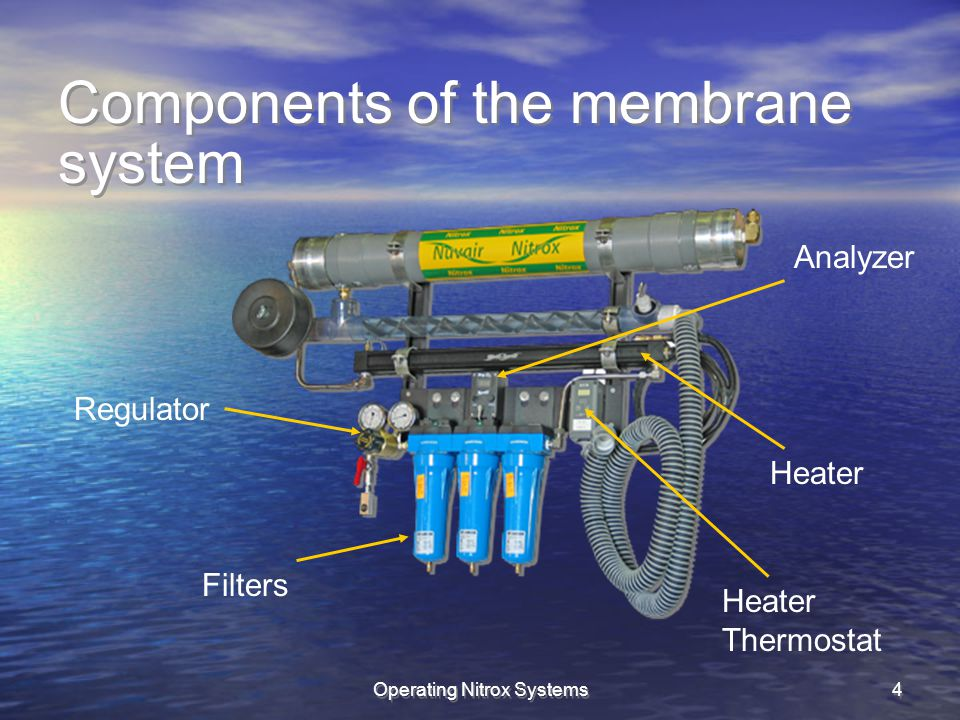 Operating Nitrox Systems5 System Specifications Membrane temperature: 110 degrees F or 43 degrees C Operating pressure: 80-170 p.s.i., 6-12 bar Max input pressure: 300 p.s.i.