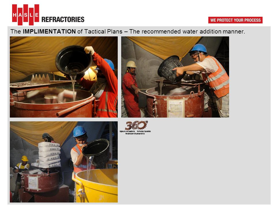 The IMPLIMENTATION of Tactical Plans – The recommended water addition manner. Engineers and Consultants Refractory Specialists Manufacturer's Represen