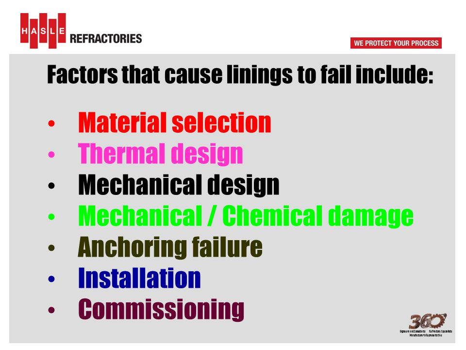 Factors that cause linings to fail include: Material selection Thermal design Mechanical design Mechanical / Chemical damage Anchoring failure Install