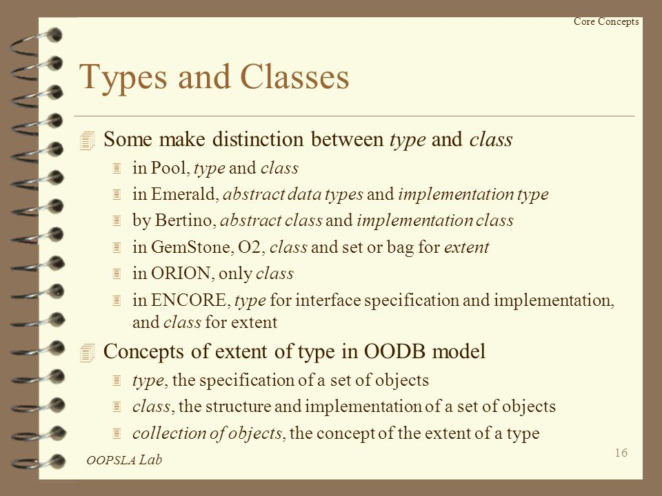 OOPSLA Lab 16 Core Concepts Types and Classes 4 Some make distinction between type and class 3 in Pool, type and class 3 in Emerald, abstract data types and implementation type 3 by Bertino, abstract class and implementation class 3 in GemStone, O2, class and set or bag for extent 3 in ORION, only class 3 in ENCORE, type for interface specification and implementation, and class for extent 4 Concepts of extent of type in OODB model 3 type, the specification of a set of objects 3 class, the structure and implementation of a set of objects 3 collection of objects, the concept of the extent of a type