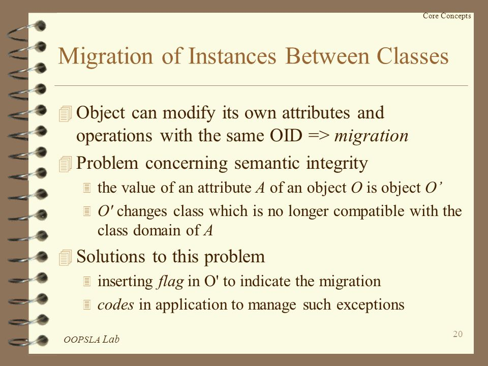 OOPSLA Lab 20 Core Concepts Migration of Instances Between Classes 4 Object can modify its own attributes and operations with the same OID => migration 4 Problem concerning semantic integrity 3 the value of an attribute A of an object O is object O' 3 O changes class which is no longer compatible with the class domain of A 4 Solutions to this problem 3 inserting flag in O to indicate the migration 3 codes in application to manage such exceptions