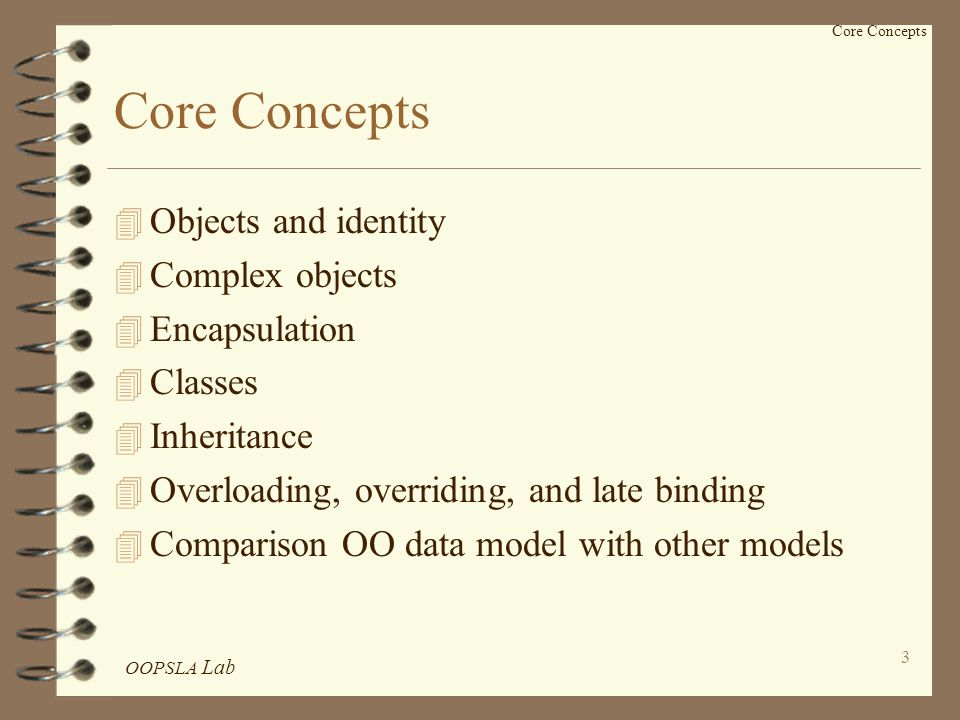 OOPSLA Lab 34 Comparisons with Extensible Data Models 4 Approaches to extensible data model 3 building a DBMS with the functional extension 3 building a new DBMS with the component library 4 Physical or architectural extensibility in this model while logical extensibility in OO data model Core Concepts
