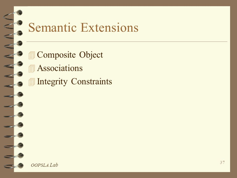 OOPSLA Lab 37 Semantic Extensions 4 Composite Object 4 Associations 4 Integrity Constraints