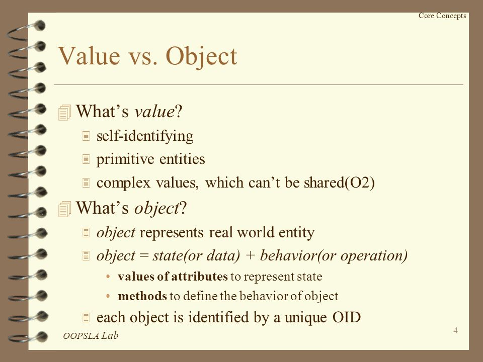 OOPSLA Lab 4 Value vs. Object 4 What's value.