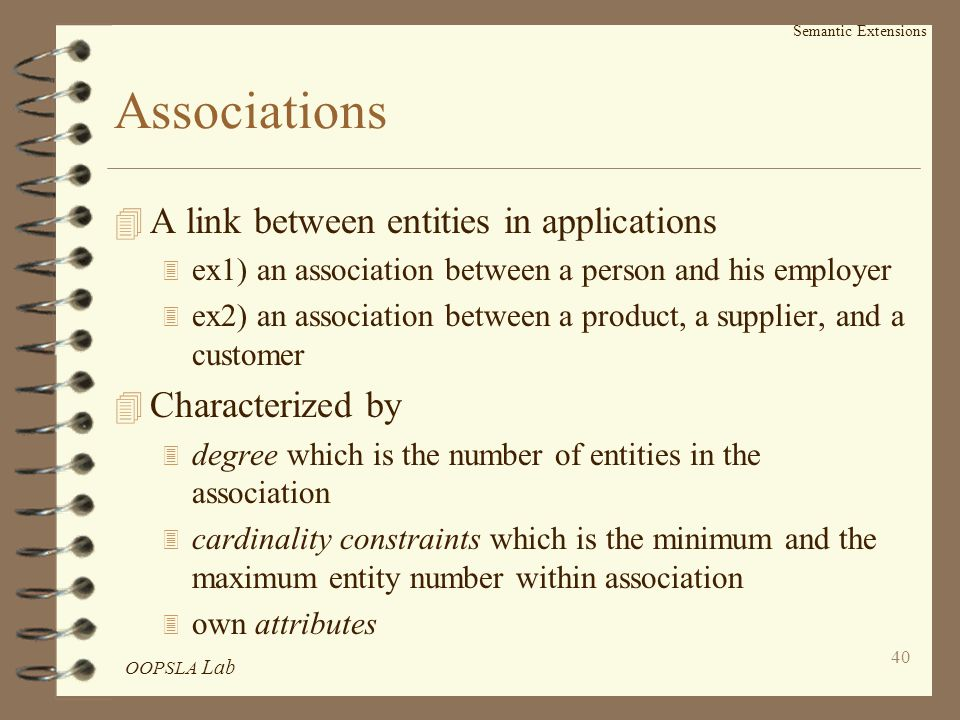 OOPSLA Lab 40 Semantic Extensions Associations 4 A link between entities in applications 3 ex1) an association between a person and his employer 3 ex2) an association between a product, a supplier, and a customer 4 Characterized by 3 degree which is the number of entities in the association 3 cardinality constraints which is the minimum and the maximum entity number within association 3 own attributes