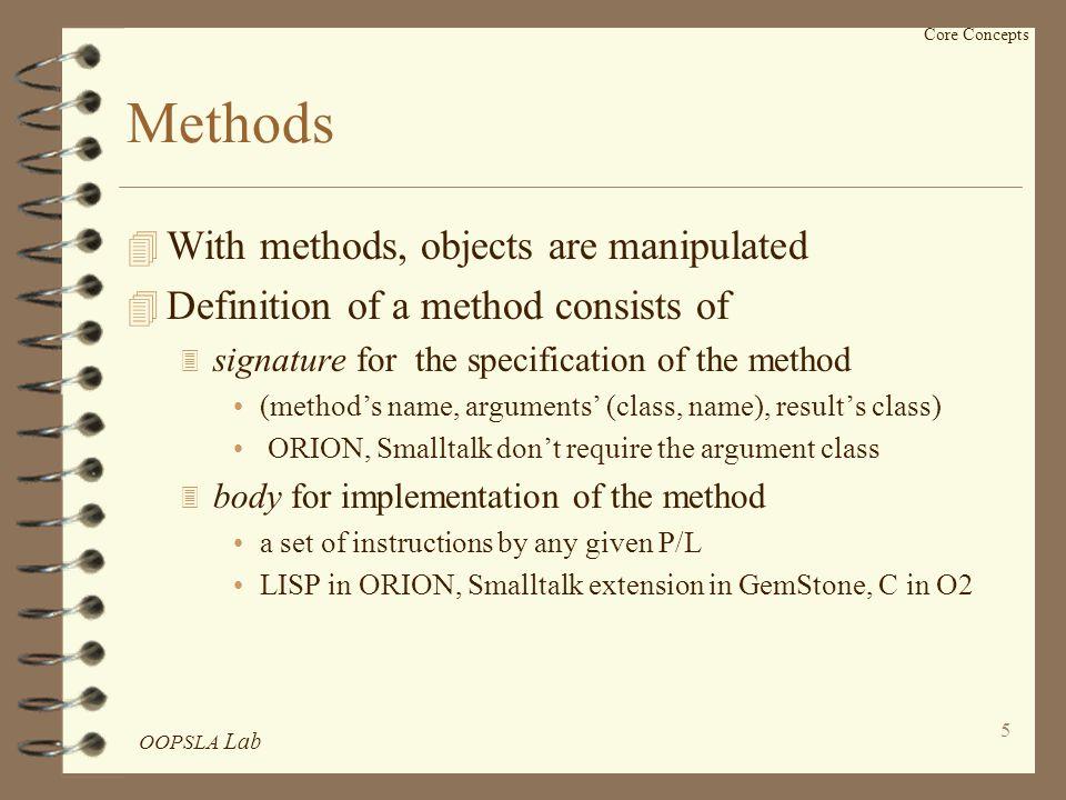 OOPSLA Lab 6 Object1 M4 M1 M2 M3 Object2 M3 M2 M1 M4 Object3 M3 M4 M1 M2 message1 message2 message3