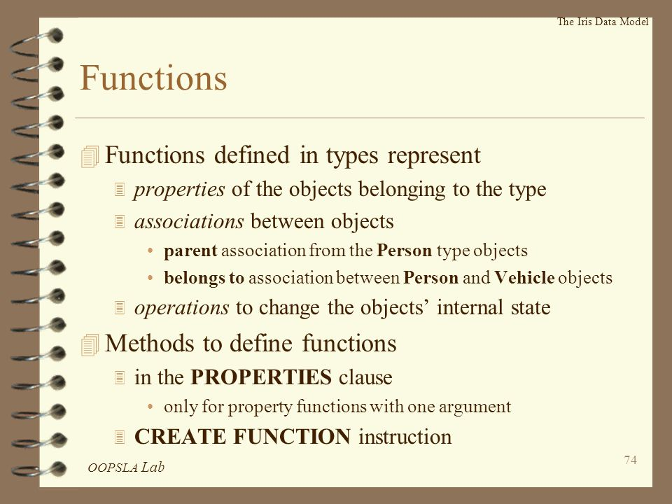 OOPSLA Lab 74 The Iris Data Model Functions 4 Functions defined in types represent 3 properties of the objects belonging to the type 3 associations between objects parent association from the Person type objects belongs to association between Person and Vehicle objects 3 operations to change the objects' internal state 4 Methods to define functions 3 in the PROPERTIES clause only for property functions with one argument 3 CREATE FUNCTION instruction