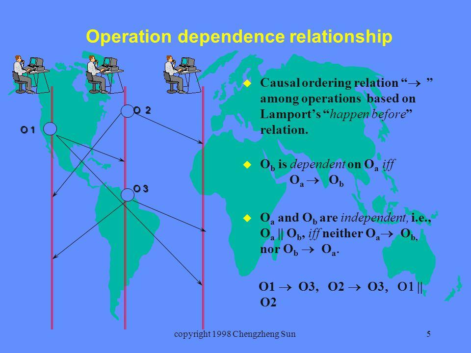 copyright 1998 Chengzheng Sun16 The REDUCE approach Sun et al (Griffith Uni.