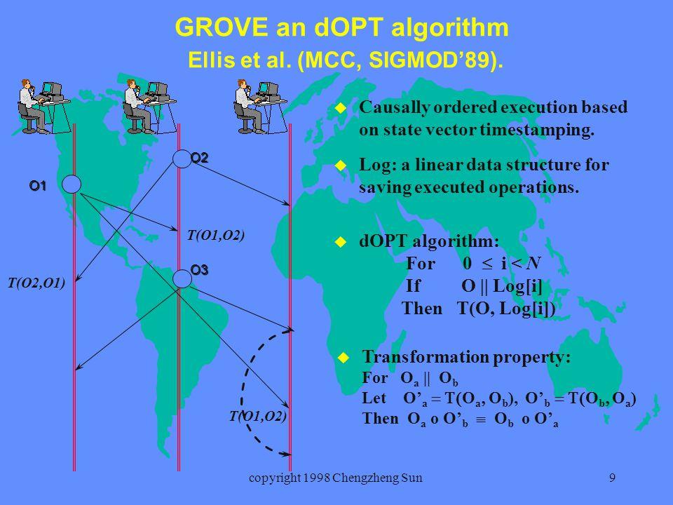 copyright 1998 Chengzheng Sun9 GROVE an dOPT algorithm Ellis et al. (MCC, SIGMOD'89). u Log: a linear data structure for saving executed operations. u