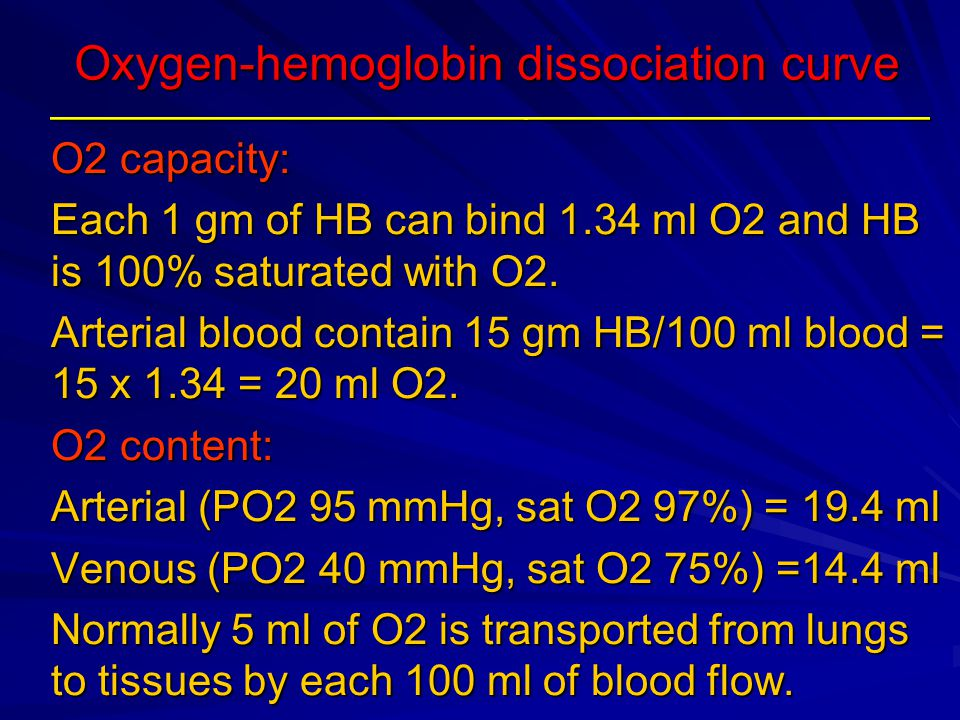 Oxygen-hemoglobin dissociation curve _____________________________________ O2 capacity: Each 1 gm of HB can bind 1.34 ml O2 and HB is 100% saturated with O2.
