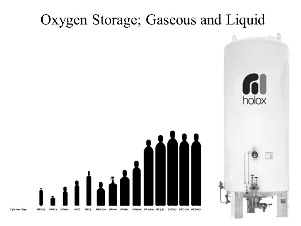Oxygen Storage; Gaseous and Liquid