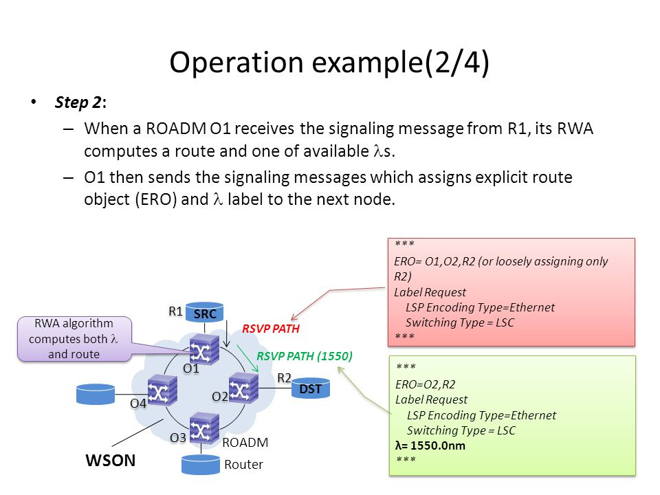 Operation example(2/4) Step 2: – When a ROADM O1 receives the signaling message from R1, its RWA computes a route and one of available s.