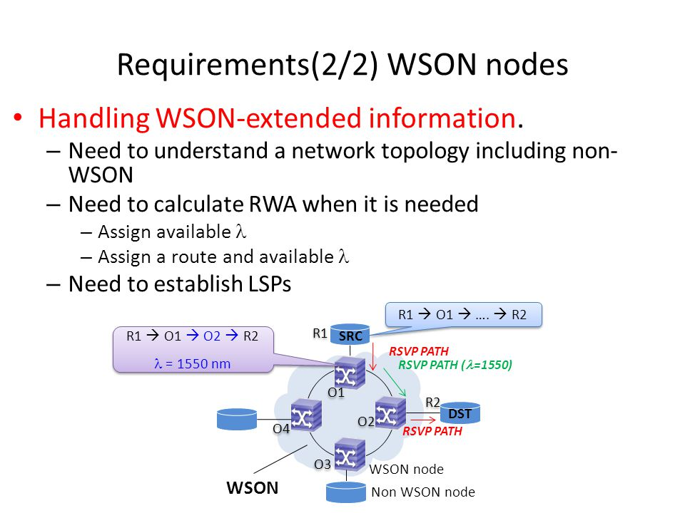 Requirements(2/2) WSON nodes Handling WSON-extended information. – Need to understand a network topology including non- WSON – Need to calculate RWA w