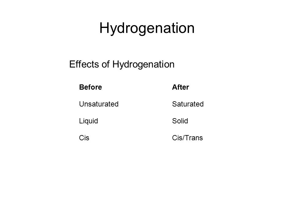 Hydrogenation Before After Unsaturated Saturated Liquid Solid Cis Cis/Trans Effects of Hydrogenation