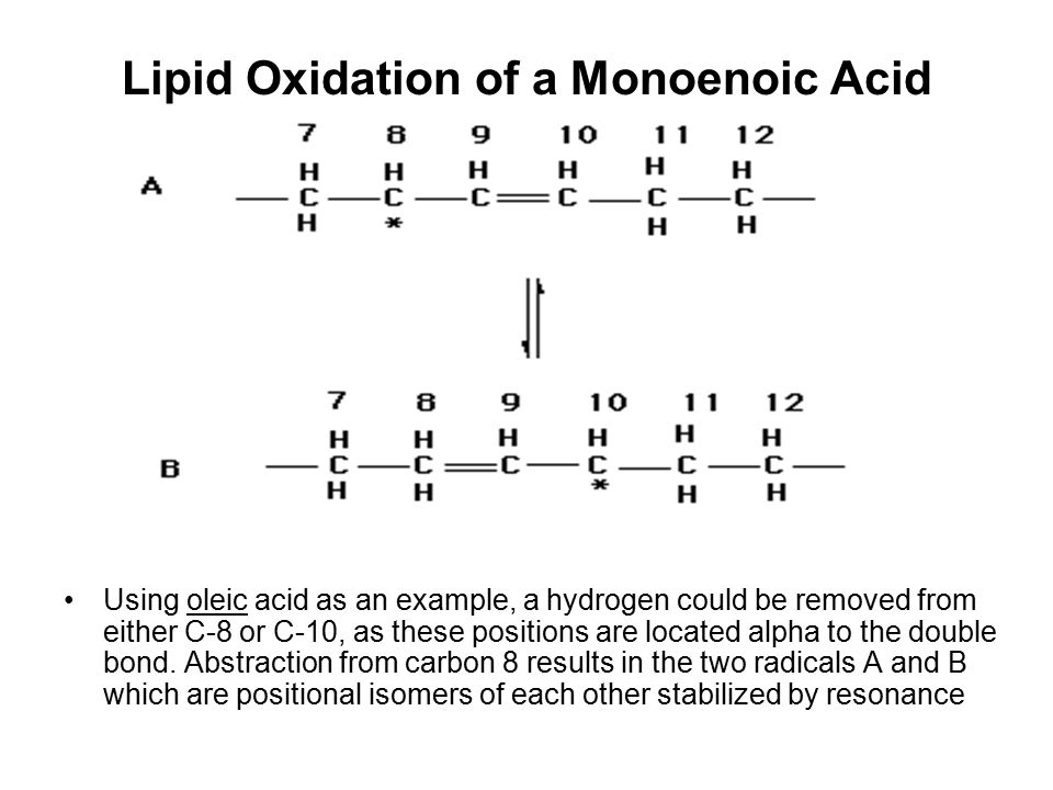 Lipid Oxidation of a Monoenoic Acid Using oleic acid as an example, a hydrogen could be removed from either C-8 or C-10, as these positions are locate