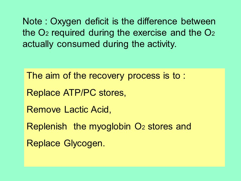 Fate of the Lactic Acid 65% is oxidised to form carbon dioxide and water.