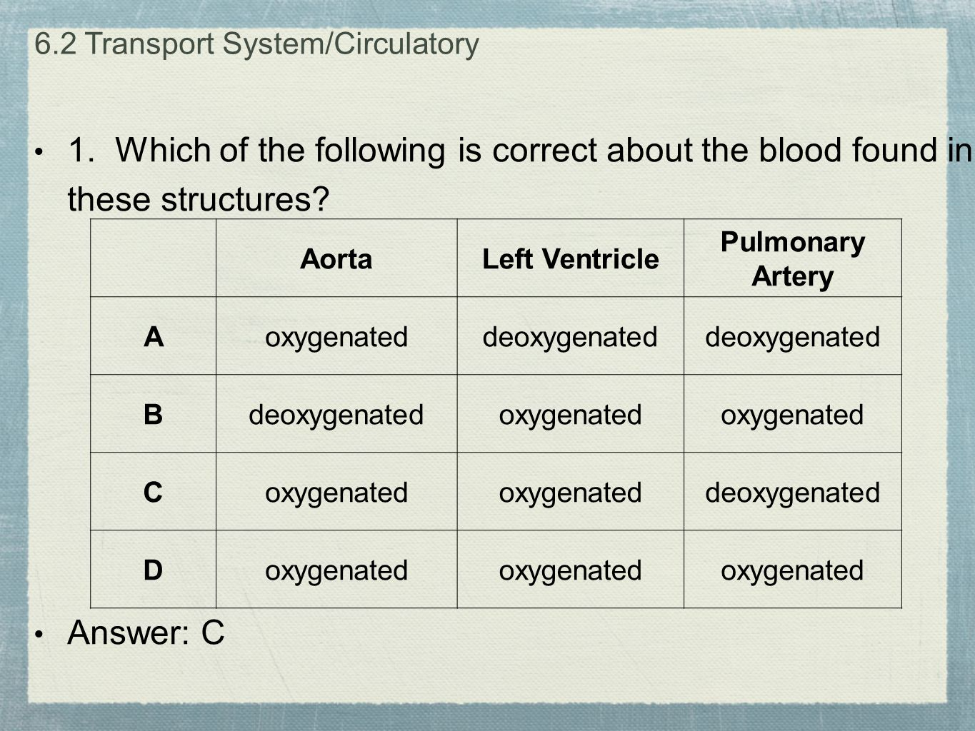 1. Which of the following is correct about the blood found in these structures? Answer: C 6.2 Transport System/Circulatory AortaLeft Ventricle Pulmona