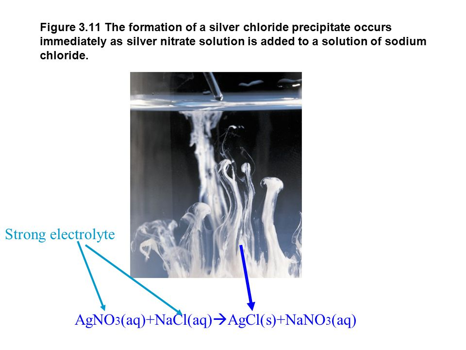 Figure 3.11 The formation of a silver chloride precipitate occurs immediately as silver nitrate solution is added to a solution of sodium chloride.