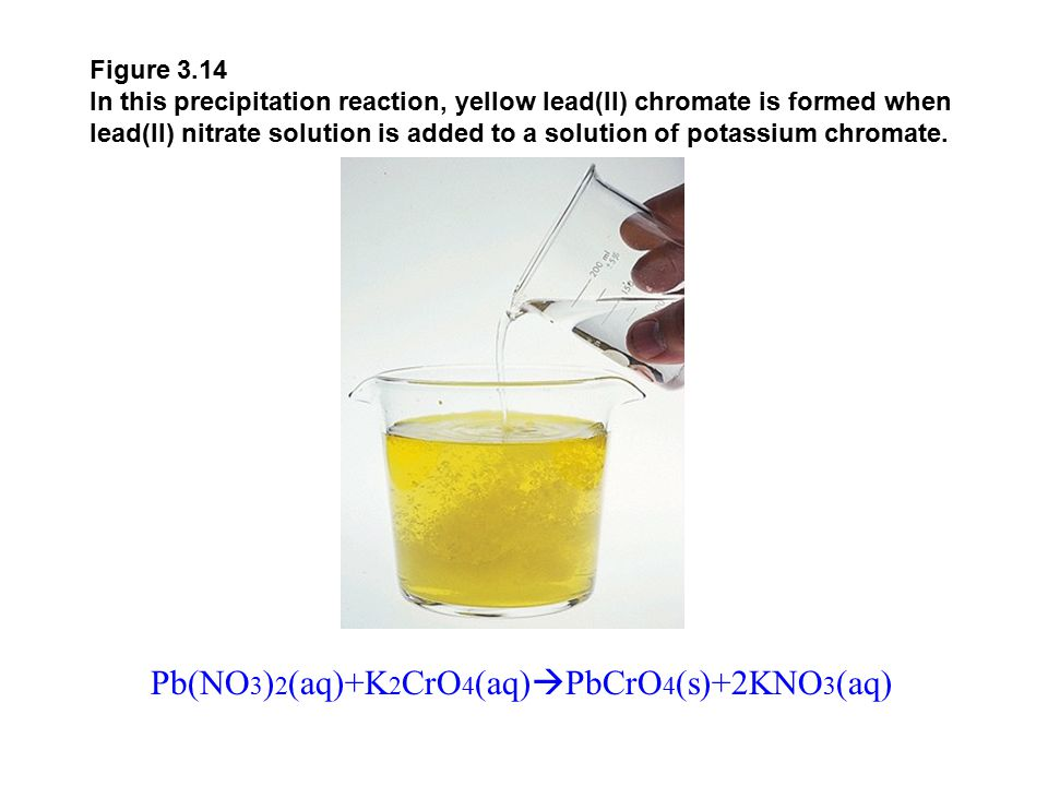 Figure 3.14 In this precipitation reaction, yellow lead(II) chromate is formed when lead(II) nitrate solution is added to a solution of potassium chromate.