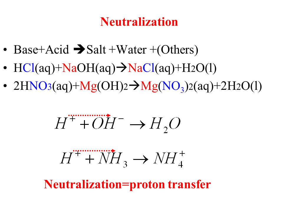 Neutralization Base+Acid  Salt +Water +(Others) HCl(aq)+NaOH(aq)  NaCl(aq)+H 2 O(l) 2HNO 3 (aq)+Mg(OH) 2  Mg(NO 3 ) 2 (aq)+2H 2 O(l) Neutralization=proton transfer