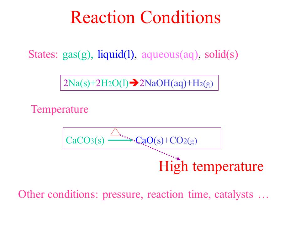 Reaction Conditions States: gas(g), liquid(l), aqueous(aq), solid(s) 2Na(s)+2H 2 O(l)  2NaOH(aq)+H 2 (g) Temperature CaCO 3 (s) CaO(s)+CO 2 (g) High temperature Other conditions: pressure, reaction time, catalysts …