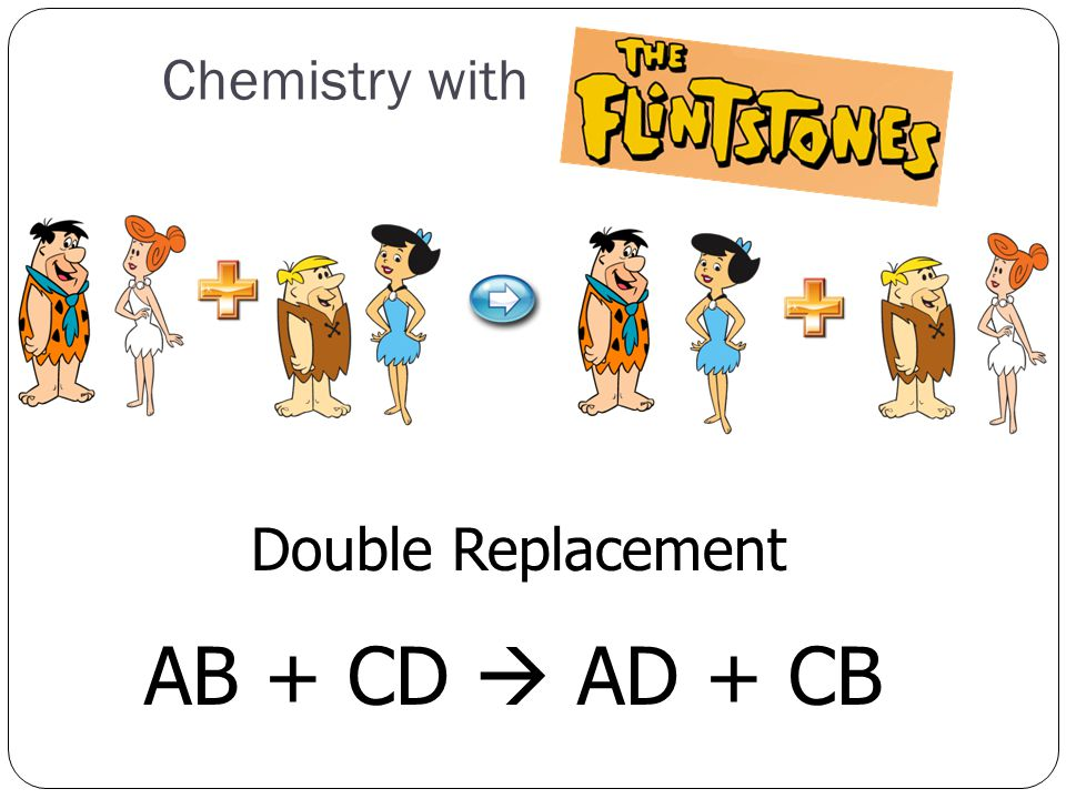 Chemistry with AB + CD  AD + CB Double Replacement