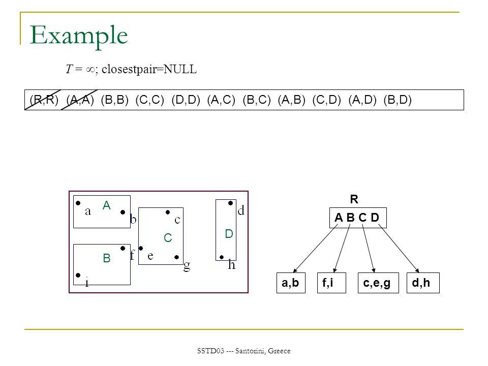 SSTD03 --- Santorini, Greece Example A B C D a,bf,ic,e,gd,h A B C D R (R,R) T = distance(a, b); closestpair=(a, b) (A,A) (B,B) (C,C) (D,D) (A,C) (B,C) (A,B) (C,D) (A,D) (B,D)