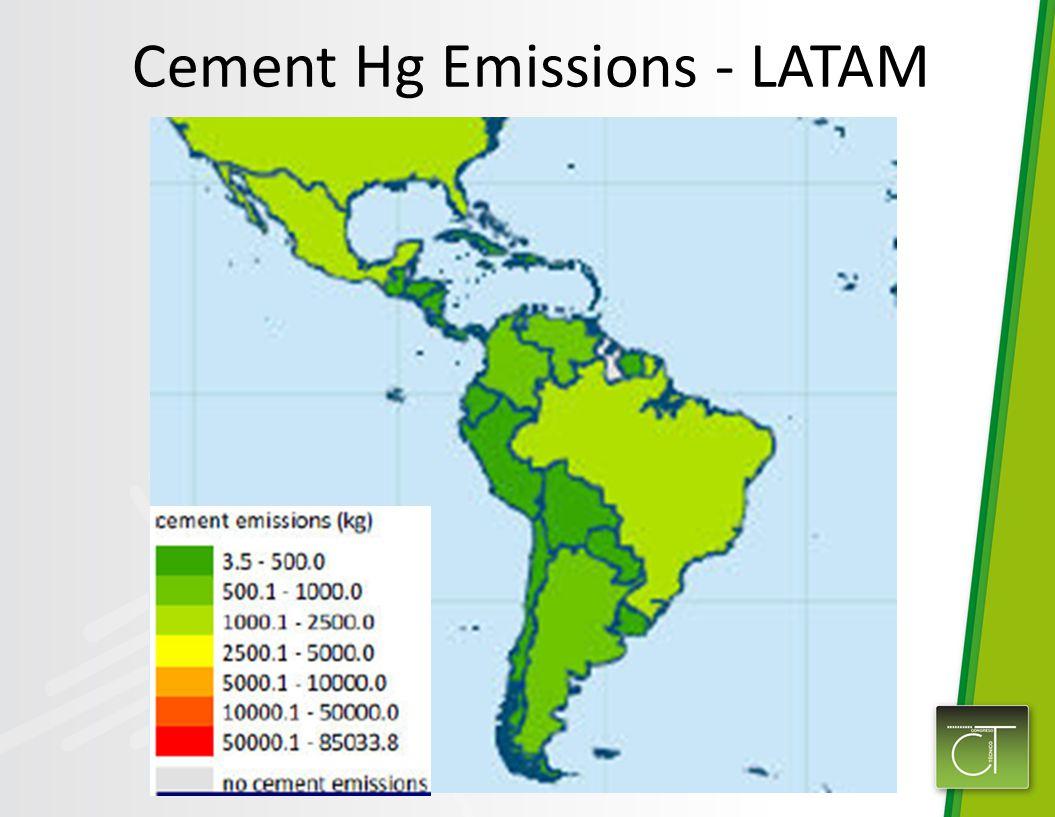 Cement Hg Emissions - LATAM