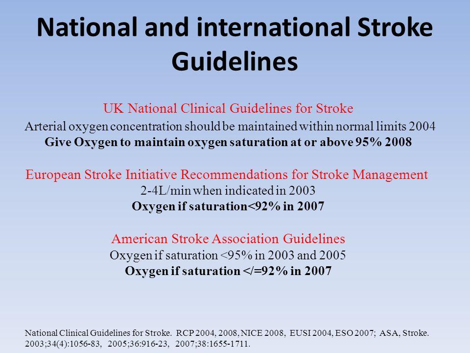 When to start oxygen? Views of British Stroke Physicians Arora et al, Br J Cardiol 2005;12:456-458.