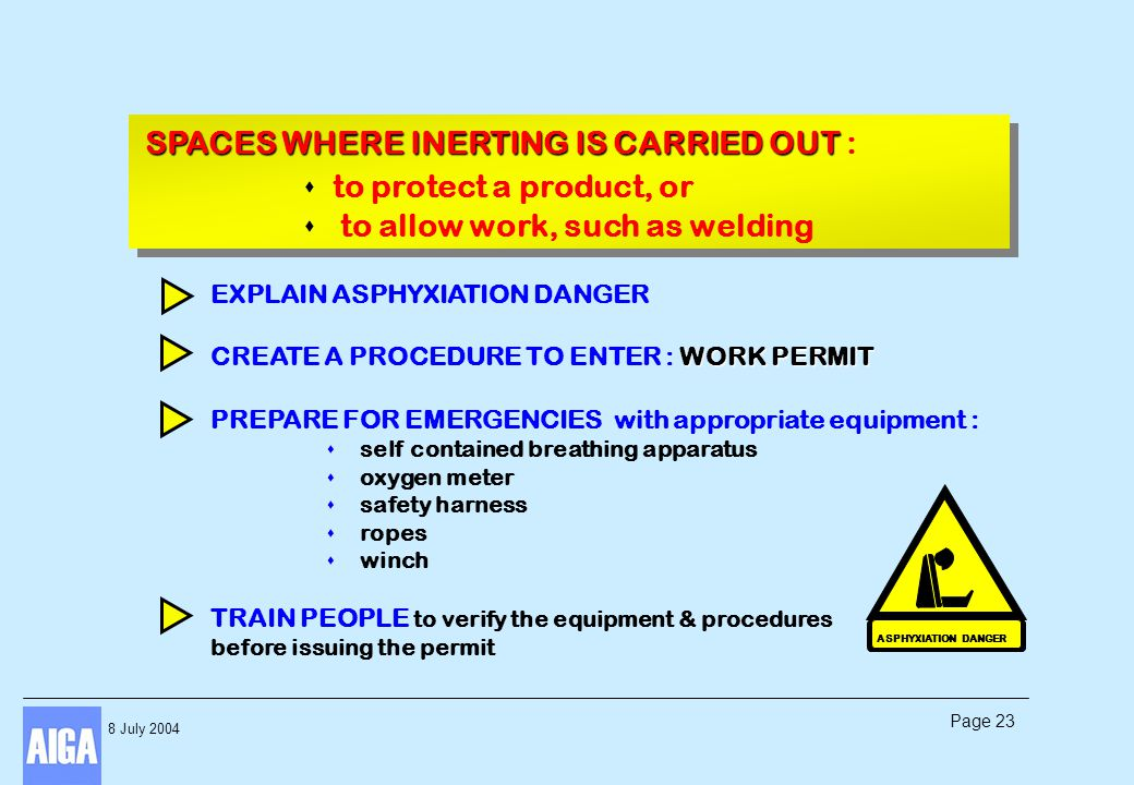 8 July 2004 Page 23 SPACES WHERE INERTING IS CARRIED OUT SPACES WHERE INERTING IS CARRIED OUT : s to protect a product, or s to allow work, such as we