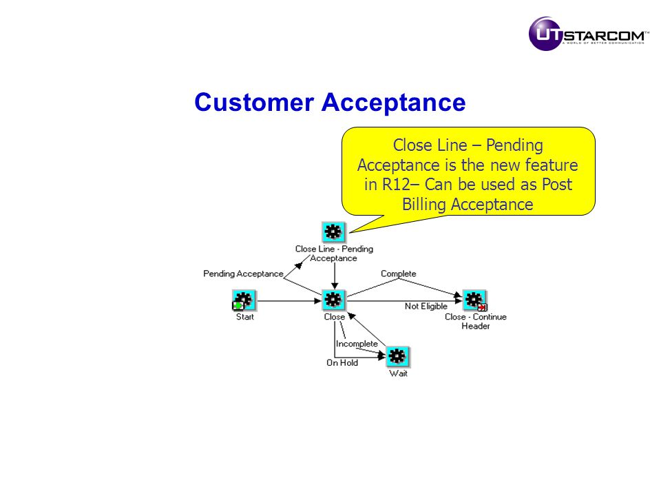 Customer Acceptance Close Line – Pending Acceptance is the new feature in R12– Can be used as Post Billing Acceptance