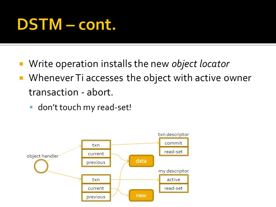  Write operation installs the new object locator  Whenever Ti accesses the object with active owner transaction - abort.